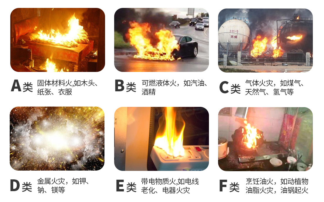 火灾种类.jpg