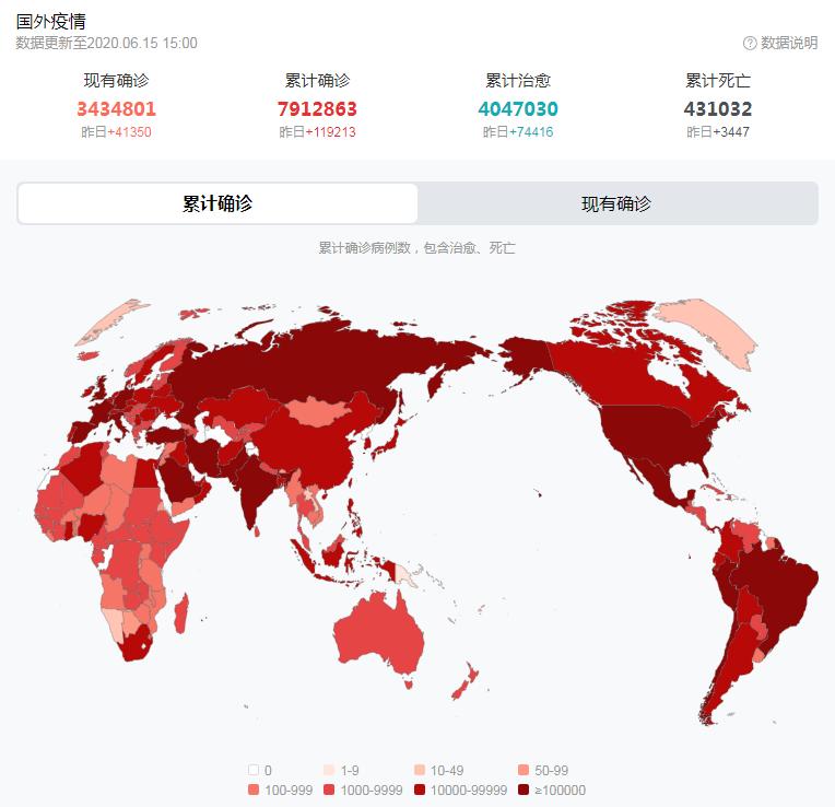 数据图.png